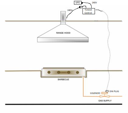 Timitch Control Interlocking BBQ exhaust hood device diagram